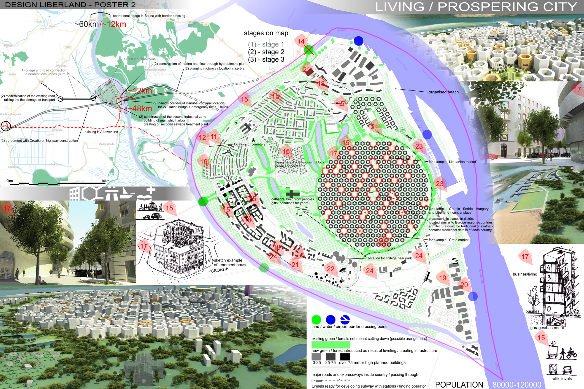 Winners Of Liberland S Architectural Competition